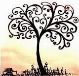 Pohon Kebaikan